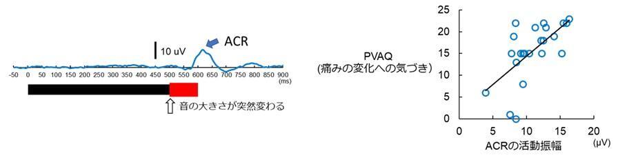 【理学療法学科】小川真由さんと大鶴直史教授らの研究論文が国際誌に掲載されました!