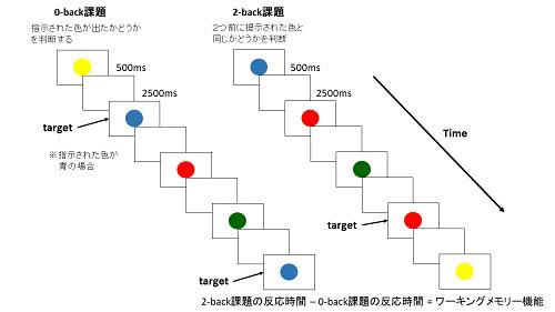 1 ワーキングメモリ課題の説明.jpg