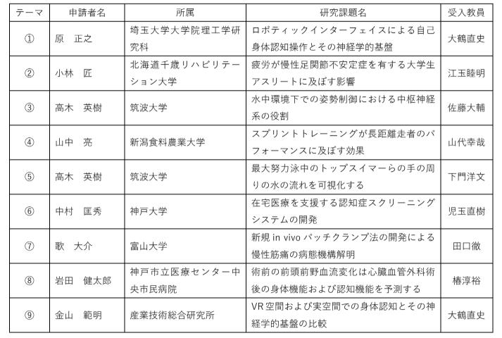 SnapCrab_NoName_2019-7-1_18-33-7_No-00.png